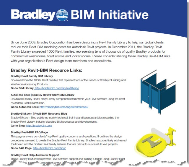 Download Bradley BIM Revit Library Resource Links Handout