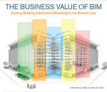 Download the McGraw-Hill SmartMarket Report | The Business Value of BIM