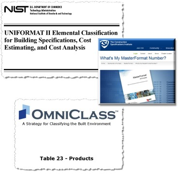 Uniformat Classification   Omniclass-MasterFormat Titles-Numbers   Revit Family