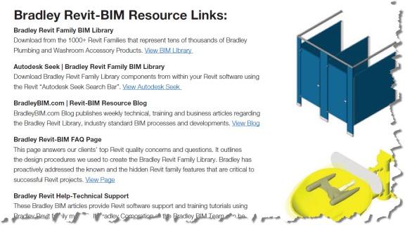 Download Bradley BIM Revit Library Resource Links Handout