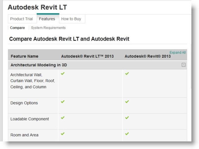Pick to Compare Autodesk Revit LT and Autodesk Revit Feature List | Download List (PDF)