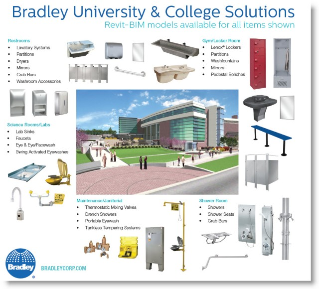 Download Bradley University - College Facility Design |  Revit Family BIM Model Sample Guide