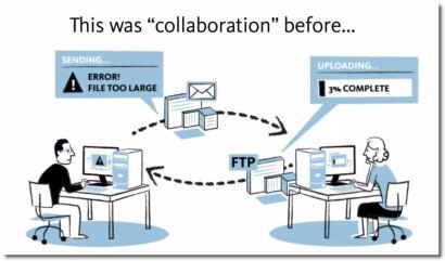 Revit BIM File Collaboration Prior to BIM Cloud Services