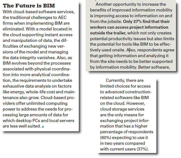 mcgraw hill smart market bim report – Bradley BIM-Revit