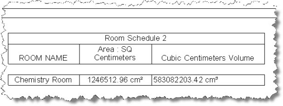 Revit Room Schedule of Chemistry Lab Classroom