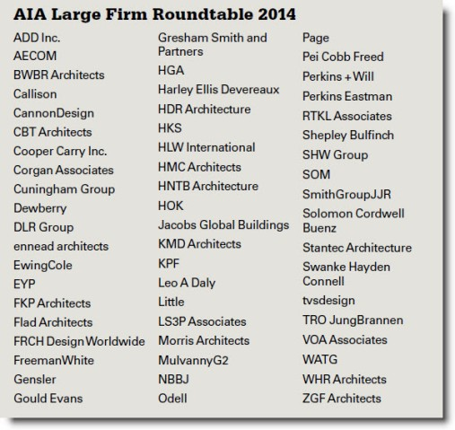 2014 AIA Large Firm Roundtable Members