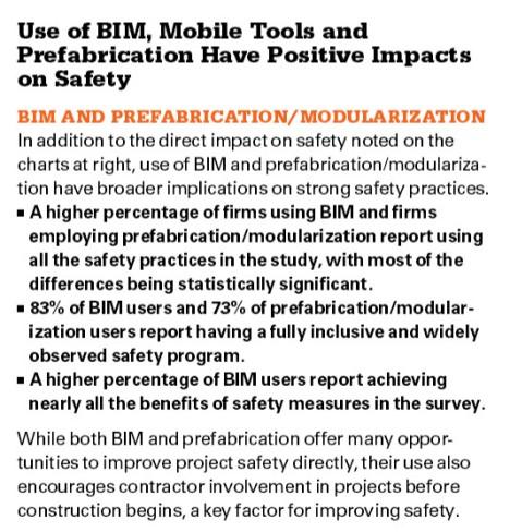 bim_prefabrication_mobile_technologies_improving_construction_safety_programs