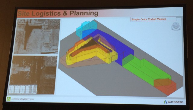 Click-To-Enlarge | BIM for Construction | Planning - Coordination - Field Tools | Autodesk University 2014