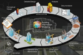 trending_bim_dependent_design_construction_processes